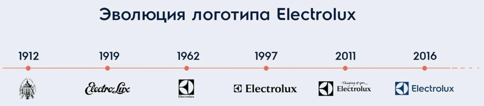 Водонагревательная техника ELECTROLUX в Санкт-петербурге — «ТеплоДвор СПб» ☎ +7(812) 414-36-00