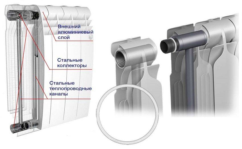 Биметаллические радиаторы отопления в магазине «ТеплоДвор СПб» ☎ +7(812) 414-36-00