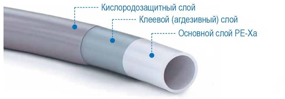 Трубы для водяных теплых полов — купить в магазине «ТеплоДвор СПб» ☎ +7(812) 414-36-00